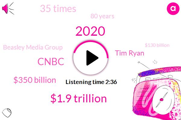 2020,$1.9 Trillion,Cnbc,$350 Billion,Tim Ryan,35 Times,80 Years,Beasley Media Group,$130 Billion,Last Year,$500 Billion,United States Of America,Wall Street,122 Billion,National Endowment For The Arts,400 Times,Katie,Washington,GOP,Congress