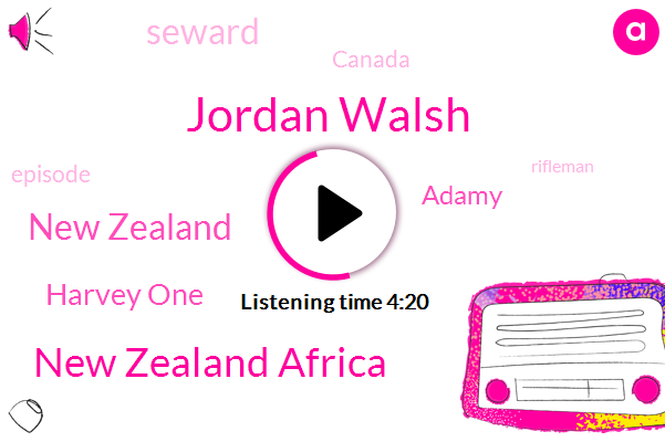 Jordan Walsh,New Zealand Africa,New Zealand,Harvey One,Adamy,Seward,Canada