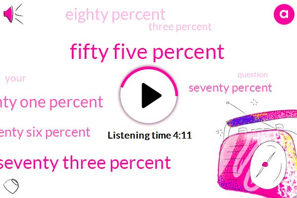 Fifty Five Percent,Seventy Three Percent,Seventy One Percent,Seventy Six Percent,Seventy Percent,Eighty Percent,Three Percent