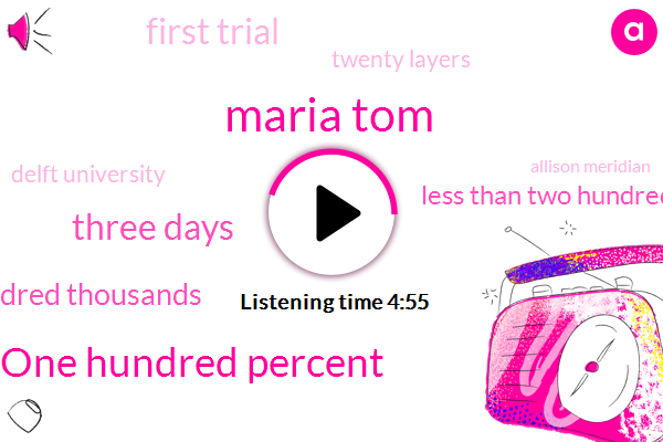 Maria Tom,One Hundred Percent,Three Days,Hundred Thousands,Less Than Two Hundred Fifty Dollars,First Trial,Twenty Layers,Delft University,TWO,Allison Meridian,Sixty Seconds,Americans,Urban Tom,TEN,Novelist,One Step,A Month,Days,ONE,Sumatran