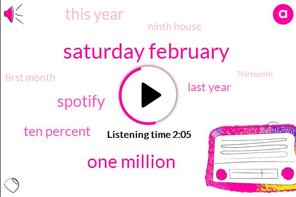 Saturday February,Today,One Million,Spotify,Ten Percent,Last Year,This Year,Ninth House,First Month,Thirteenth,COM,One Relationship,Twenty,Twenty One