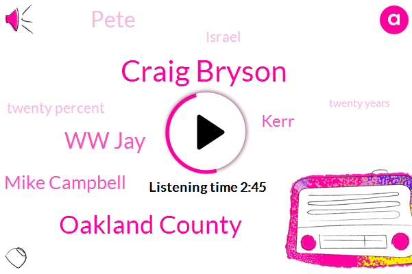 Craig Bryson,Oakland County,Newsradio,Ww Jay,Mike Campbell,Kerr,Pete,Israel,Twenty Percent,Twenty Years,Five Years