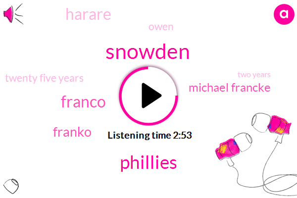Snowden,Phillies,Franco,Franko,Michael Francke,Harare,Owen,Twenty Five Years,Two Years