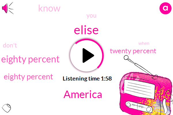 Elise,America,Eighty Eighty Percent,Eighty Percent,Twenty Percent