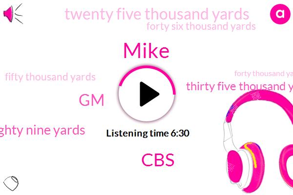Mike,GM,CBS,Twenty Seven Thousand Nine Hundred Eighty Nine Yards,Thirty Five Thousand Yards,Twenty Five Thousand Yards,Forty Six Thousand Yards,Fifty Thousand Yards,Forty Thousand Yards,Sixty Thousand Yards,Sixty Three Yards,Forty Two Hours,Four Years
