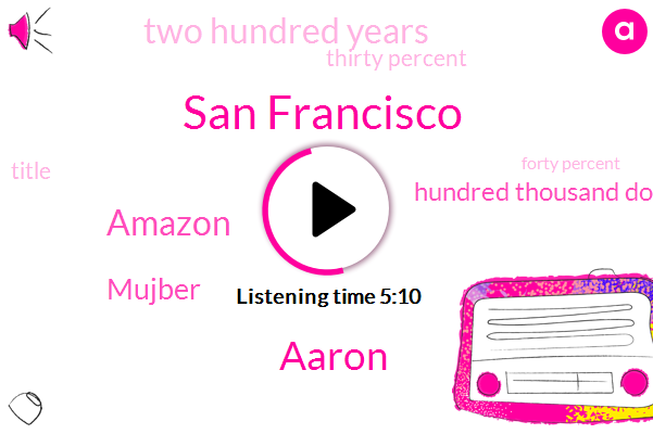 San Francisco,Aaron,Amazon,Mujber,Hundred Thousand Dollars,Two Hundred Years,Thirty Percent,Forty Percent,Fifteen Days,Thirty Years,Ten Percent,Ten Years