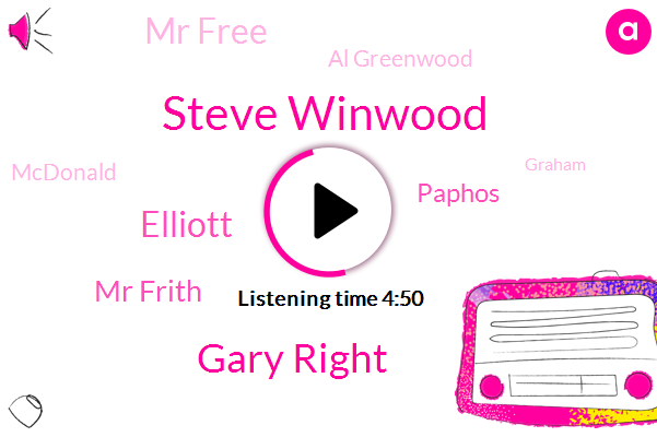 Steve Winwood,Gary Right,Elliott,Mr Frith,Paphos,Mr Free,Al Greenwood,Mcdonald,Graham,Dane,LOU