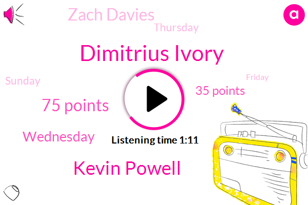 Dimitrius Ivory,Kevin Powell,75 Points,Wednesday,35 Points,Zach Davies,Thursday,Sunday,Friday,62 Degrees,Last Week,Nasdaq,Ben Bradlee,Tom Skilling,Tonight,90,267 Points,84,Lorna Pca,Chicago