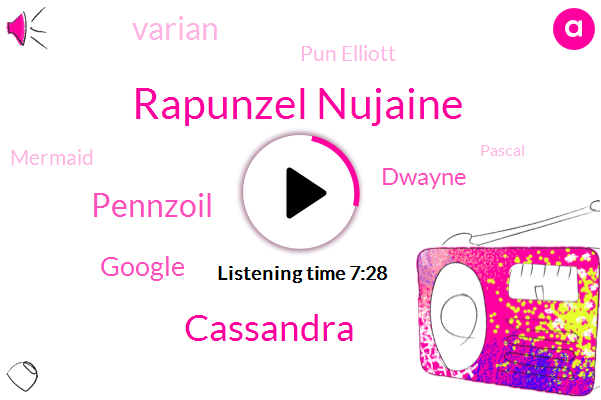 Rapunzel Nujaine,Cassandra,Corona,Pennzoil,Google,Dwayne,Varian,Pun Elliott,Mermaid,Pascal,Castorama,Kosan,Chris,Merv,Eugene,Murder,Hoke
