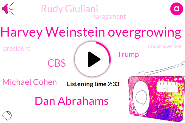 Harvey Weinstein Overgrowing,Dan Abrahams,CBS,Michael Cohen,Rudy Giuliani,Donald Trump,Harassment,President Trump,Chuck Sivertsen,Michael Coen,Attorney,Robert Muller,Brian Stelter,ABC,Ronan Farrow,Orlando,New York,Analyst,Julie,Dino Cargo