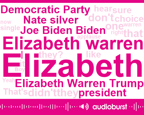 Elizabeth Warren,Elizabeth Warren Trump,Joe Biden Biden,Elizabeth,Nate Silver,Democratic Party,President Trump
