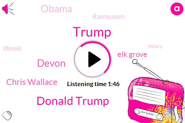 Donald Trump,Devon,Chris Wallace,Elk Grove,Barack Obama,Rasmussen,Illinois,Hillary,Steve Colbert,TOM,Dave,Two Years,Seven Percent