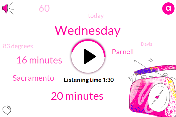 Wednesday,20 Minutes,16 Minutes,Sacramento,Parnell,60,Today,83 Degrees,Davis,80,Tomorrow,Tens,76 Degrees,Past Week,52,83,This Afternoon,About Five Miles,93.1 Kfbk,Delta