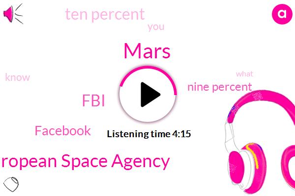 Mars,European Space Agency,FBI,Facebook,Nine Percent,Ten Percent