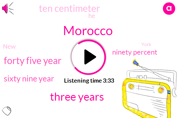 Morocco,Three Years,Forty Five Year,Sixty Nine Year,Ninety Percent,Ten Centimeter
