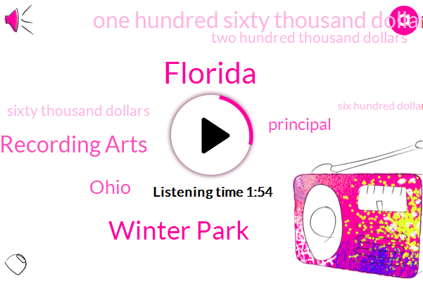 Florida,Winter Park,Recording Arts,Ohio,Principal,One Hundred Sixty Thousand Dollars,Two Hundred Thousand Dollars,Sixty Thousand Dollars,Six Hundred Dollars