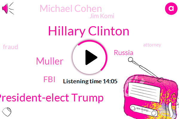 Hillary Clinton,President-Elect Trump,Muller,FBI,Russia,Michael Cohen,Jim Komi,Fraud,Attorney,Christopher Steele,Buzzfeed,Michael Horowitz,Democratic Party,Bruce Source,Justice Department,Trump Tower,Director,Congress,Lana Gramlich