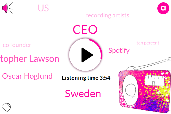 Sweden,CEO,Christopher Lawson,Oscar Hoglund,Spotify,United States,Recording Artists,Co Founder,Ten Percent
