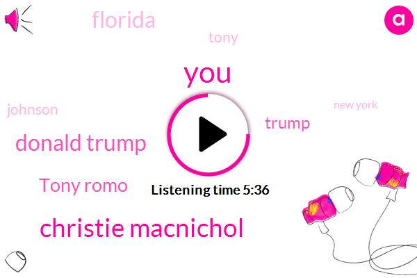 Christie Macnichol,Donald Trump,Tony Romo,Florida,Tony,Johnson,New York,Emmett Manning,Last Night,Candy Lagman,Four Years,Nixon,Embiid,Clark Kent,Over Three Hundred Times,John,Jimmy,Thousands Of Hours,White House Press