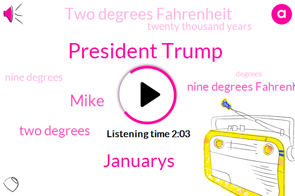President Trump,Januarys,Mike,Two Degrees,Nine Degrees Fahrenheit,Two Degrees Fahrenheit,Twenty Thousand Years,Nine Degrees