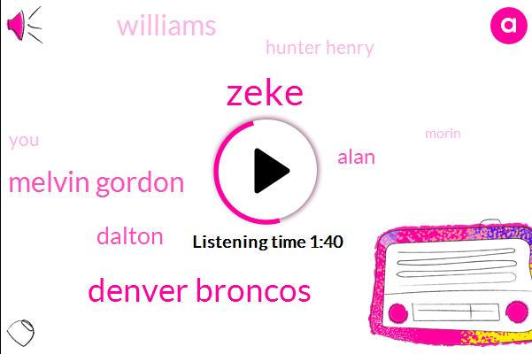 Zeke,Denver Broncos,Melvin Gordon,Dalton,Alan,Williams,Hunter Henry,Morin,Shut Down,Darko,Benjamin,Keene