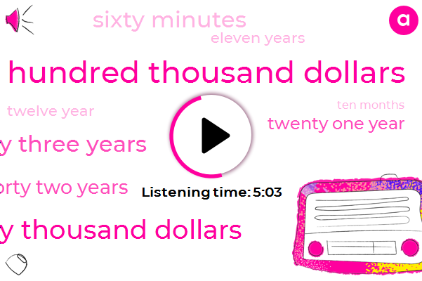 Hundred Thousand Dollars,Fifty Thousand Dollars,Twenty Three Years,Forty Two Years,Twenty One Year,Sixty Minutes,Eleven Years,Twelve Year,Ten Months,Two Year