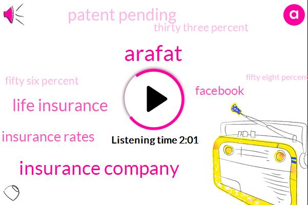 Arafat,Insurance Company,Life Insurance,Insurance Rates,Facebook,Patent Pending,Thirty Three Percent,Fifty Six Percent,Fifty Eight Percent,Seventy Percent,20 Percent