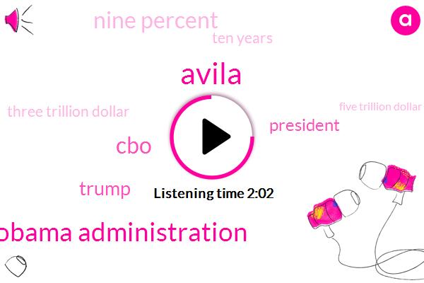 Avila,Obama Administration,CBO,Donald Trump,President Trump,Nine Percent,Ten Years,Three Trillion Dollar,Five Trillion Dollar,One Trillion Dollars,Six Trillion Dollars,Trillion Dollar,Three Percent,Six Percent,One Year