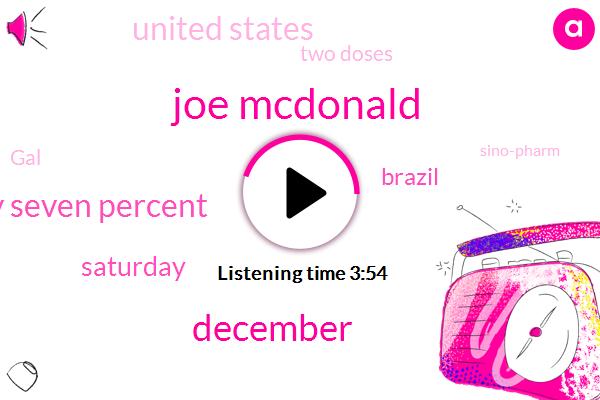 Joe Mcdonald,December,Ninety Seven Percent,Saturday,Brazil,United States,Two Doses,GAL,Sino-Pharm,Indonesia,Sunday,Mexico,ONE,April Second,Turkey,Fourteen Days,Japan,About Sixty Five Million,Chengdu,CDC