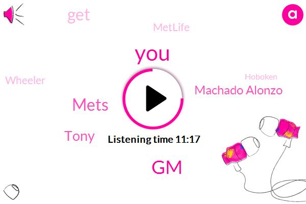 GM,Mets,Tony,Machado Alonzo,Metlife,Wheeler,Hoboken,Chuck,Grammy,Richmond,Metzler,Mcnamara,NFL,Austin Jackson,Baseball,Dominic Smith,Marlins,Bruce,United States,Rea- Multo