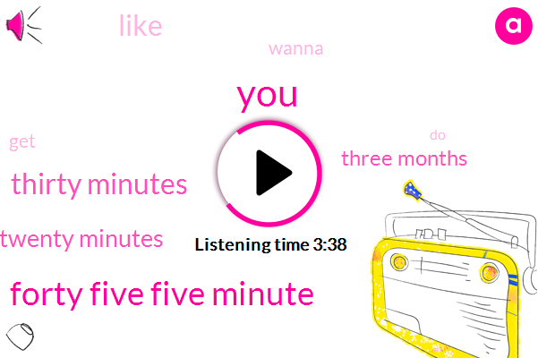 Forty Five Five Minute,Thirty Minutes,Twenty Minutes,Three Months