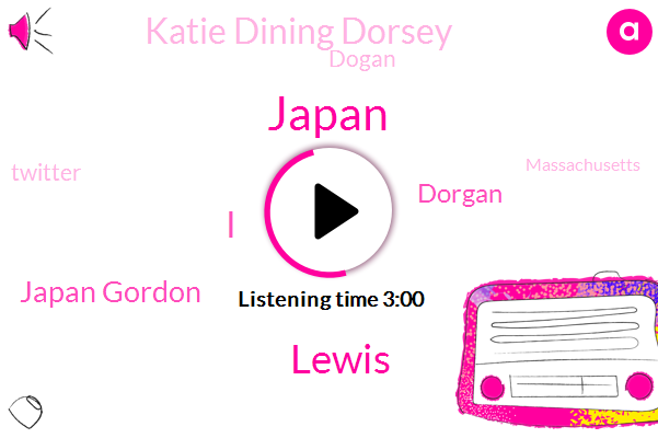 Japan,Lewis,Japan Gordon,Dorgan,Katie Dining Dorsey,Dogan,Twitter,Massachusetts,Cutler,Founder,Oregon,America,Minnesota The