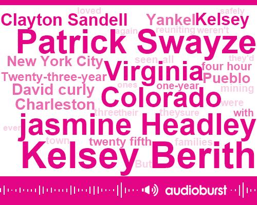 Kelsey Berith,Patrick Swayze,Jasmine Headley,ABC,Colorado,Virginia,Clayton Sandell,Kelsey,Charleston,David Curly,Yankel,New York City,Pueblo,Twenty-Three-Year,Twenty Fifth,Four Hour,One-Year