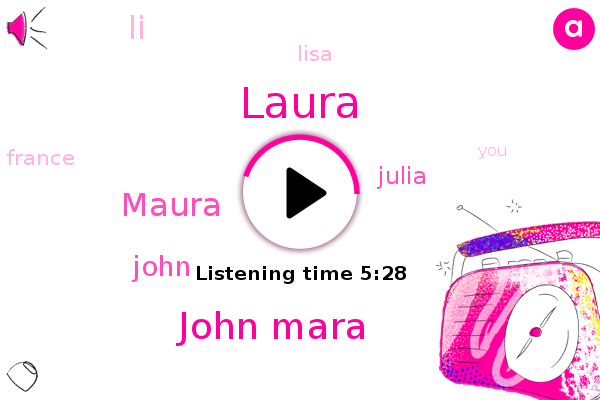 John Mara,Maura,John,Laura,France,Julia,LI,Lisa