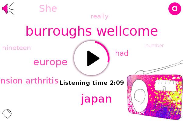 Hypertension Arthritis,Burroughs Wellcome,Japan,Europe