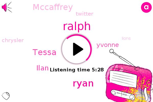 Tesla,Ryan,Europe,Twitter,Tessa,Ilan,Yvonne,Mccaffrey,Ralph,Chrysler,Lions,Honda,United States,Fiat,Bloomberg