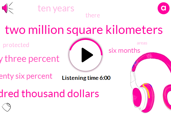 Two Million Square Kilometers,One Hundred Thousand Dollars,Twenty Three Percent,Twenty Six Percent,Six Months,Ten Years