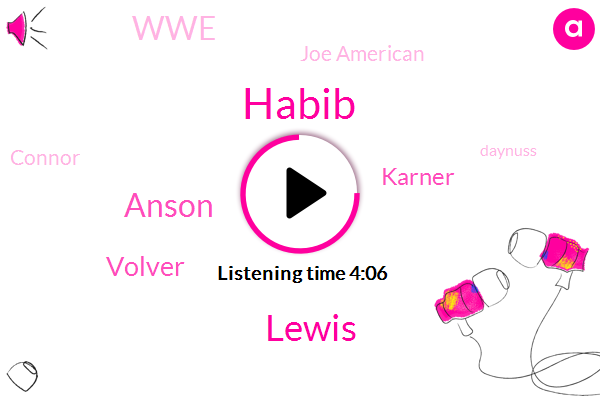 Habib,Lewis,Anson,Volver,Karner,WWE,Joe American,Connor,Daynuss,Huck,Harani,Coby,EVE