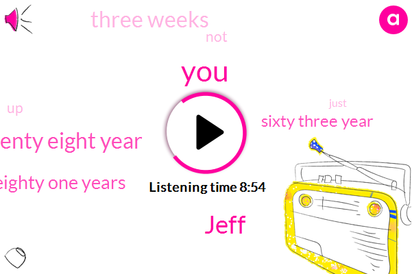 Jeff,Twenty Eight Year,Eighty One Years,Sixty Three Year,Three Weeks