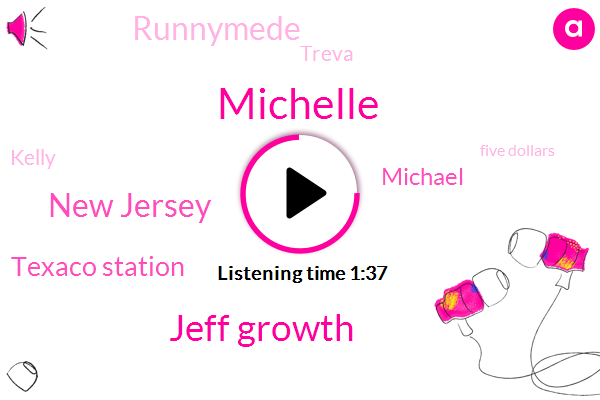 Michelle,Jeff Growth,New Jersey,Texaco Station,Michael,Runnymede,Treva,Kelly,Five Dollars