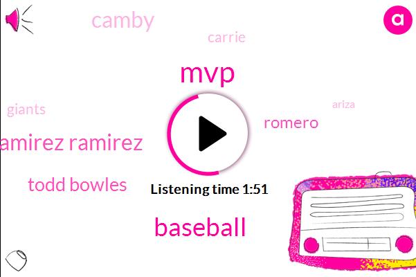Baseball,MVP,Jose Ramirez Ramirez,Todd Bowles,Romero,Camby,Carrie,Giants,Ariza,Hungary,Aaron,Cody,Garrard,Johnson,Larry I,Europe
