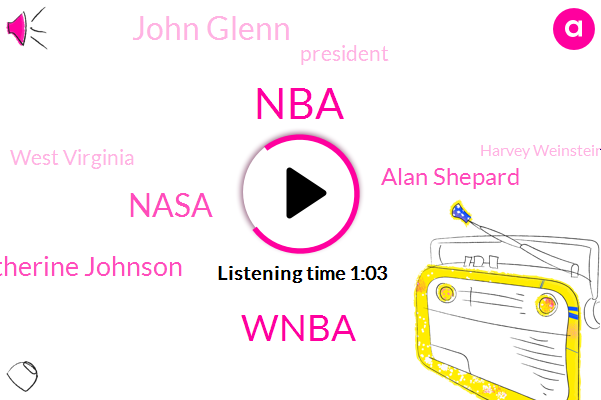 NBA,Wnba,Nasa,Katherine Johnson,Alan Shepard,John Glenn,President Trump,West Virginia,Harvey Weinstein,Assault,Rape,Kobe G.,Barack Obama,Clayton Neville