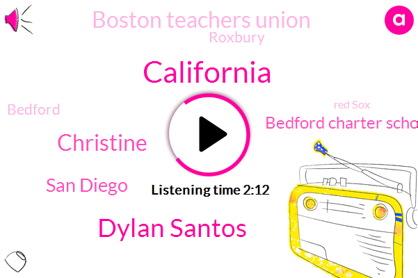 California,Dylan Santos,Christine,San Diego,Bedford Charter School,Boston Teachers Union,Roxbury,Bedford,Red Sox,Lynn,W. B. S. M.,Dylan Santos W. B. S. M.,LA,Three Hours,Six Hours