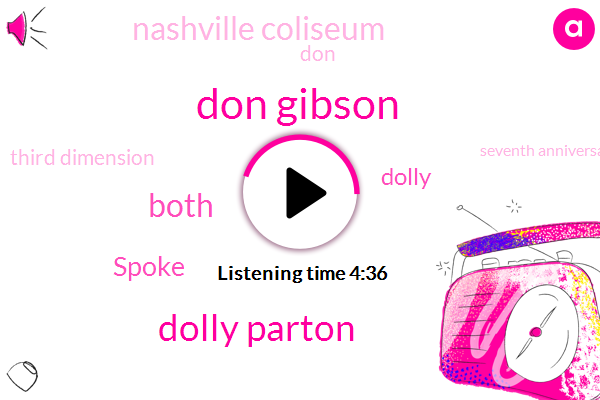 Don Gibson,Dolly Parton,Both,Spoke,Dolly,Nashville Coliseum,DON,Third Dimension,ONE,Seventh Anniversary,About A Half Inches,Donald Trump,Ten Year Old,Ten Pound,About A,Under The Age Of Ten,Dave Dudley,USA,Two Weeks After,About Two Weeks