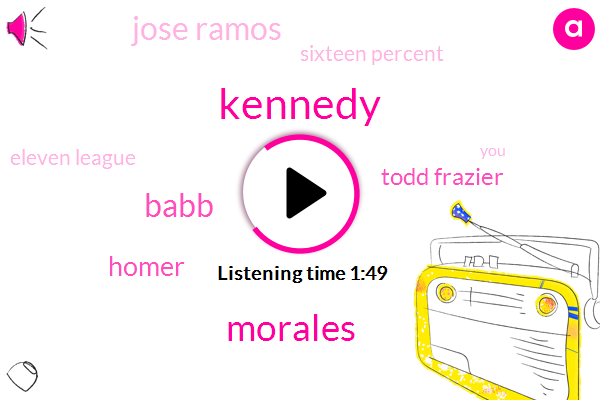 Kennedy,Morales,Babb,Homer,Todd Frazier,Jose Ramos,Sixteen Percent,Eleven League