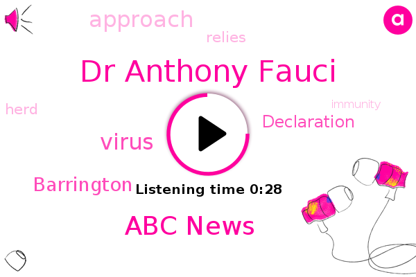 Dr Anthony Fauci,Abc News