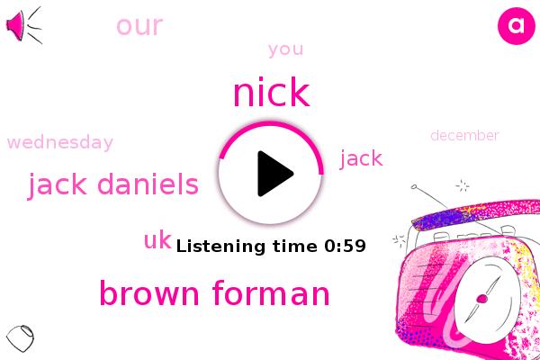 Brown Forman,Jack Daniels,Nick,UK