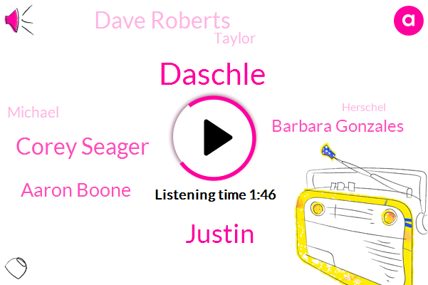 Corey Seager,Aaron Boone,Daschle,Justin,Barbara Gonzales,Dave Roberts,LA,Taylors,Taylor,Dodgers,Michael,Herschel