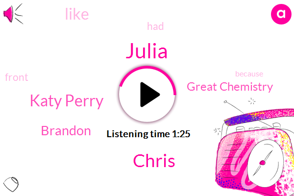 Julia,Katy Perry,Great Chemistry,Chris,Brandon