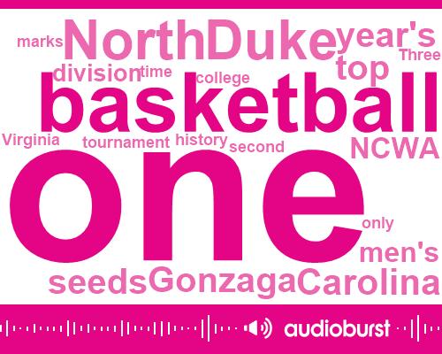 Listen: UVa, UNC, Duke, Gonzaga get NCAA top seeds